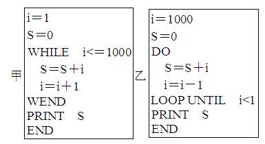 [2014·福州质检]读程序回答问题: 对甲、乙两程序和输出结果判断正确的是( ) A. 程序不同,结果不同 B. 程序不同,结果相同 C. 程序相同,结果不同 D. 程序相同,结果相同