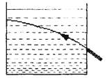 物理老师在实验室用某种方法在长方形玻璃缸内配制了一些白糖水。两天后,同学们来到实验室上课,一位同学用激光笔从玻璃缸的外侧将光线斜向上射入白糖水,发现了一个奇特的现象:白糖水中的光路不是直线,而是一条向下弯曲的曲线,如图所示。关于对这个现象的解释,同学们提出了以