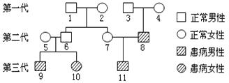如图为某家族中有无白化病性状的调查示意图,据图完成下列问题。 (1)人的肤色正常和白化病是一对相对性状。据图分析,这对相对性状中的显性性状为____________。 (2)父母肤色正常,子女却患白化病,这种现象在遗传学上称为____________。 (3)