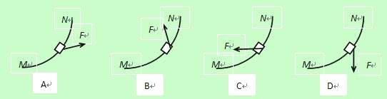 一辆汽车在水平公路上转弯,沿曲线由M向N行驶,速度逐渐减小,下图中A、B、C、D分别画出了汽车转弯时所受合力F的四种方向,正确的是哪个?( )