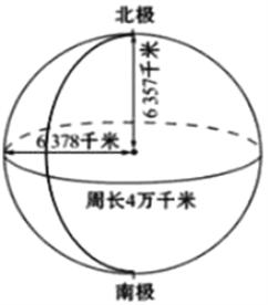 """读下图""""地球基本数据"""",完成下列各题。 【1】严格地说,地球的形状是-个 A. 正球体 B. 两极稍扁、赤道略鼓的不规则球体 C. 圆 D. 椭球体 【2】有关地球数据的叙述,正确的是 A. 赤道半径是6357千米 B. 极半径是6378千米 C. 赤道周长约"""