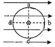 如图所示,有一根直导线上通以恒定电流I,方向垂直指向纸内,且和匀强磁场B垂直,则在图中圆周上,磁感应强度数值最大的点是( ) A. a点 B. b点 C. c点 D. d点