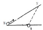 如图所示,粗糙程度均匀的绝缘斜面下方O点处有一正点电荷,带负点的小物体以初速度v1从M点沿下面上滑,到达N点时速度为零,然后下滑回到M点,此时速度为v2(v2v1)。若小物体电荷量保持不变,OM=ON,则( ) A.从N到M的过程中,小物体的电势能逐渐减小 B