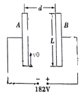 如图所示,长L=0.4m的两平行金属板A、B竖直放置,相距d=0.02m,两板间接入的恒定电压为182V,B板接正极,一电子质量m=9.1×10-31kg,电荷量q=1.6×10-19C,以v0=4×107m/s的速度紧靠A板向上射入电场中,不计电子的重力。求